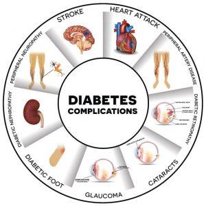 complicazioni del diabete